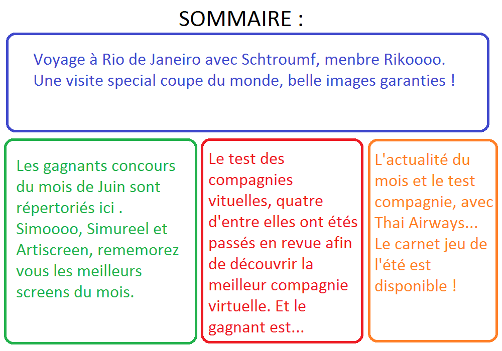 02Sommaire