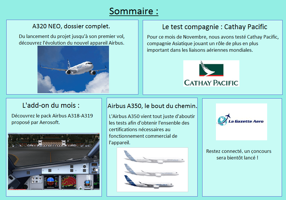 1.5SOMMAIRE