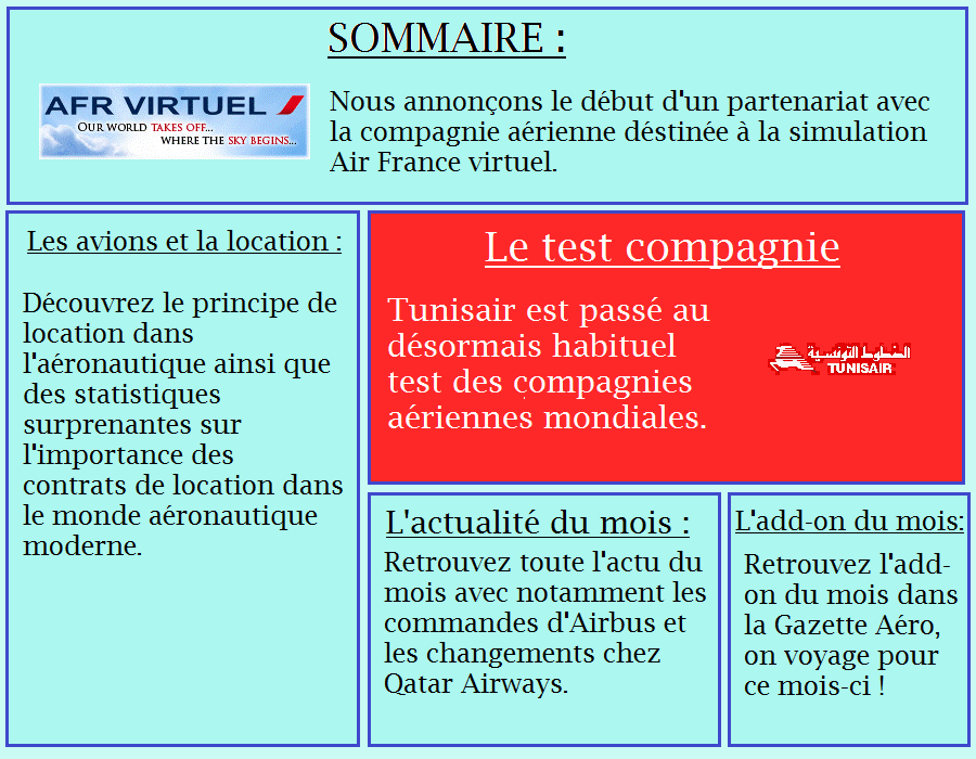1.6SOMMAIRE
