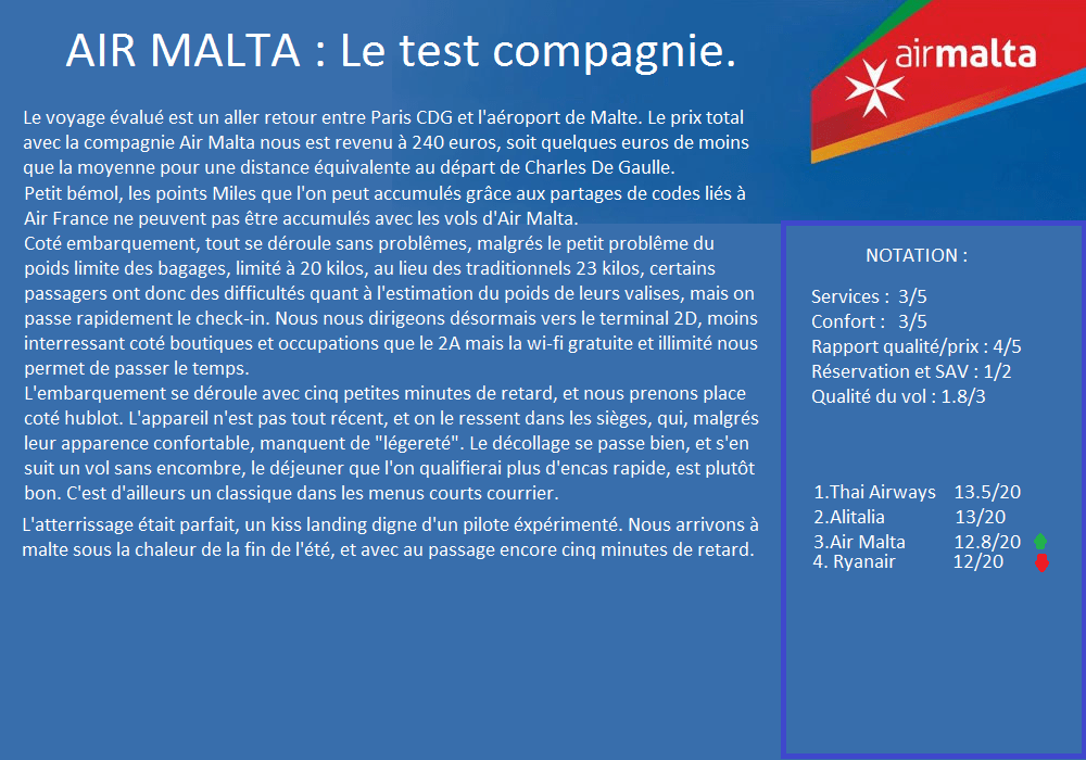 3OCTOBRE AIR MALTA TEST OCMPAGNIE 01