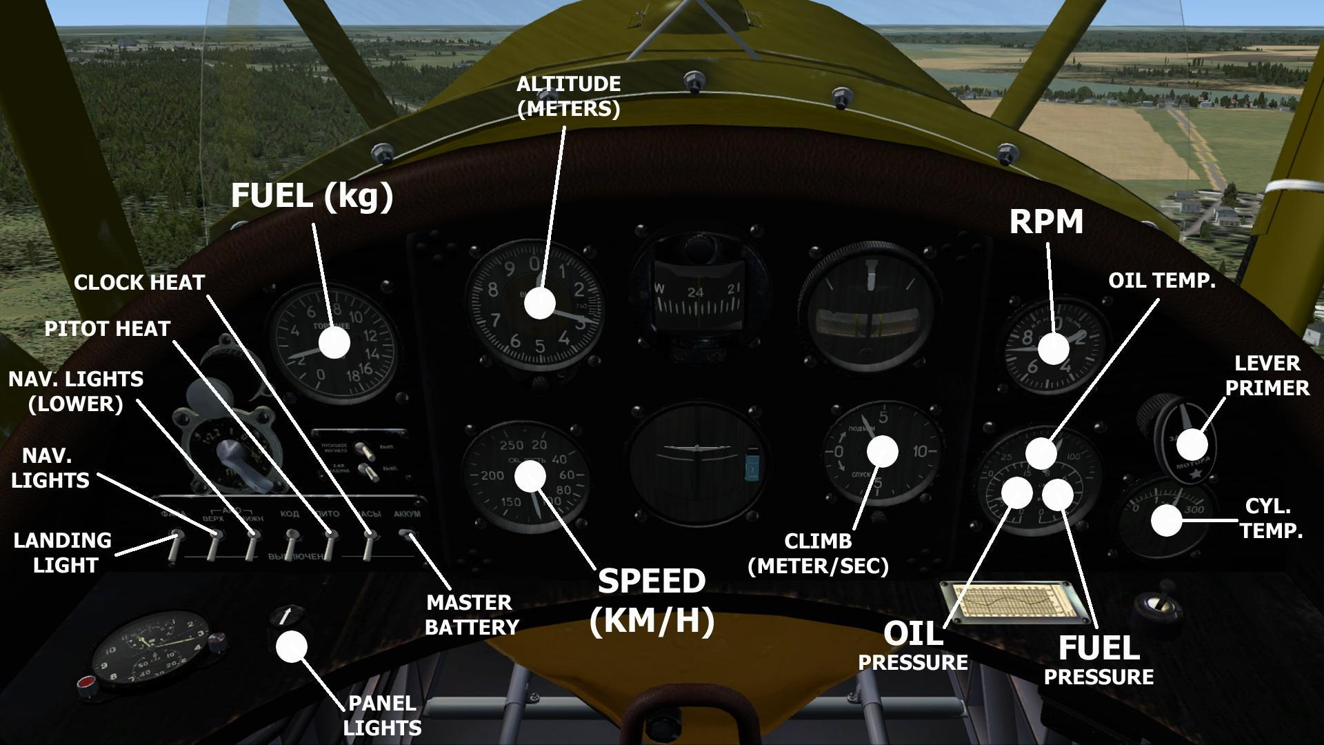 DOWNLOAD Polikarpov U-2(Po-2) late series v1.0 FSX & P3D ...