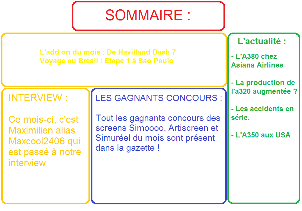 Bsommaire